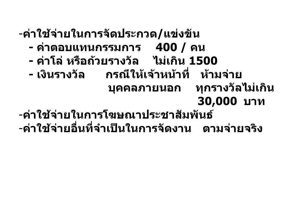 -ค่าใช้จ่ายในการจัดประกวด/แข่งขัน - ค่าตอบแทนกรรมการ 400 / คน - ค่าโล่ หรือถ้วยรางวัล ไม่เกิน 1500 - เงินรางวัล กรณีให้เจ้าหน้าที่ ห้ามจ่าย บุคคลภายนอ