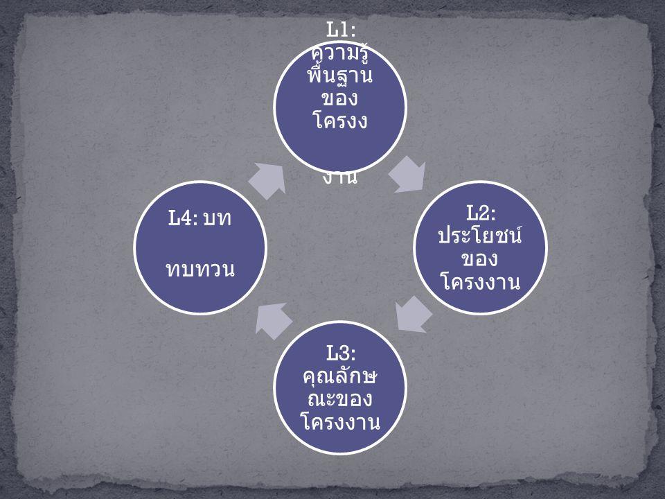 L1: ความรู้ พื้นฐาน ของ โครงง งาน L2: ประโยชน์ ของ โครงงาน L3: คุณลักษ ณะของ โครงงาน L4: บท ทบทวน