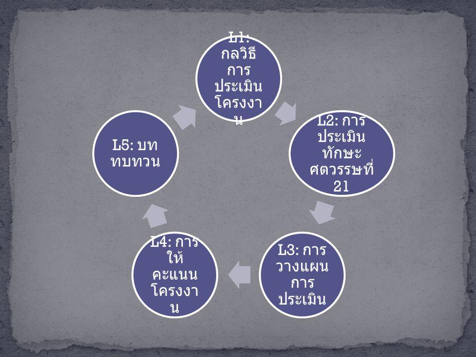 L1: กลวิธี การ ประเมิน โครงงา น L2: การ ประเมิน ทักษะ ศตวรรษที่ 21 L3: การ วางแผน การ ประเมิน L4: การ ให้ คะแนน โครงงา น L5: บท ทบทวน