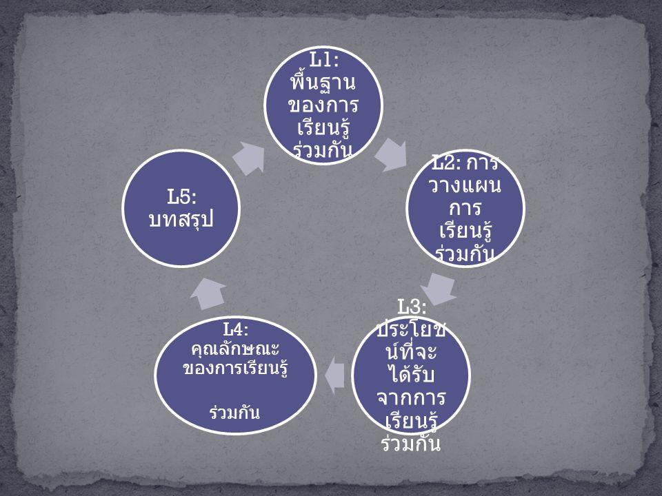 L1: พื้นฐาน ของการ เรียนรู้ ร่วมกัน L2: การ วางแผน การ เรียนรู้ ร่วมกัน L3: ประโยช น์ที่จะ ได้รับ จากการ เรียนรู้ ร่วมกัน L4: คุณลักษณะ ของการเรียนรู้ ร่วมกัน L5: บทสรุป