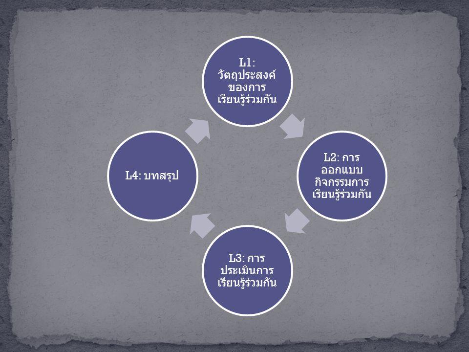 L1: วัตถุประสงค์ ของการ เรียนรู้ร่วมกัน L2: การ ออกแบบ กิจกรรมการ เรียนรู้ร่วมกัน L3: การ ประเมินการ เรียนรู้ร่วมกัน L4: บทสรุป