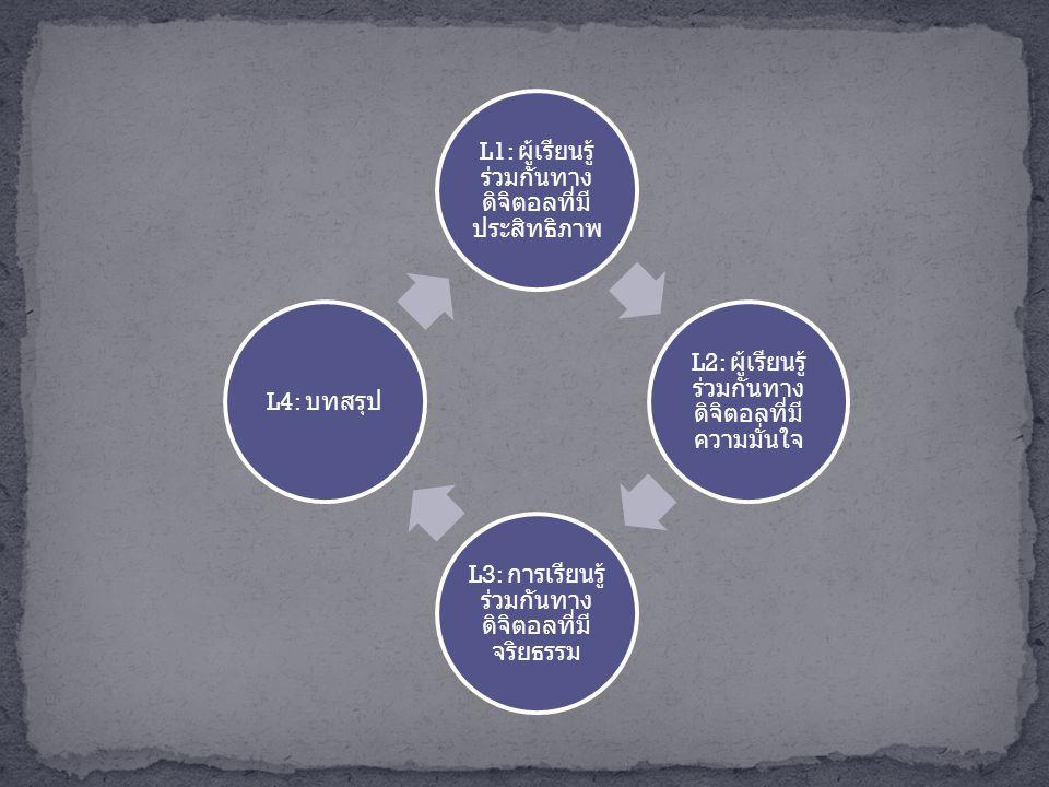 L1: ผู้เรียนรู้ ร่วมกันทาง ดิจิตอลที่มี ประสิทธิภาพ L2: ผู้เรียนรู้ ร่วมกันทาง ดิจิตอลที่มี ความมั่นใจ L3: การเรียนรู้ ร่วมกันทาง ดิจิตอลที่มี จริยธรรม L4: บทสรุป