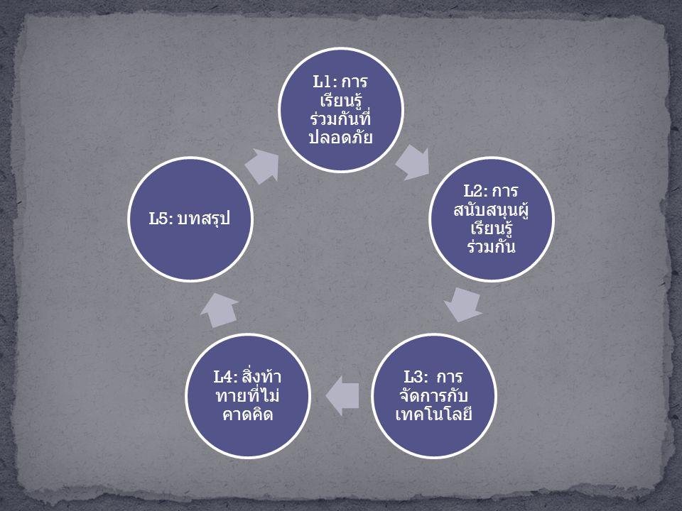 L1: การ เรียนรู้ ร่วมกันที่ ปลอดภัย L2: การ สนับสนุนผู้ เรียนรู้ ร่วมกัน L3: การ จัดการกับ เทคโนโลยี L4: สิ่งท้า ทายที่ไม่ คาดคิด L5: บทสรุป