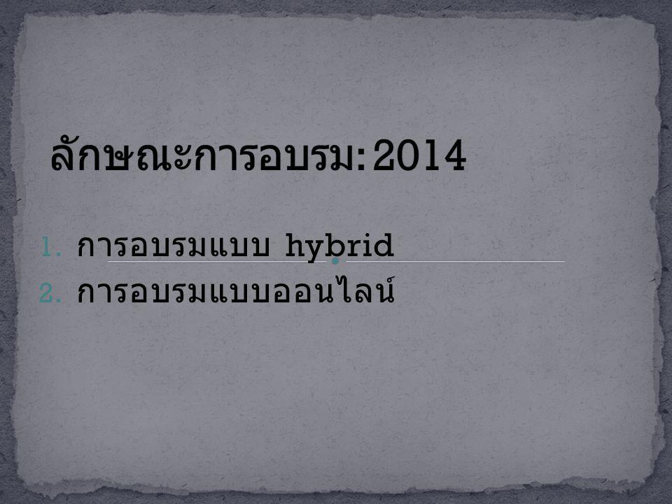 1. การอบรมแบบ hybrid 2. การอบรมแบบออนไลน์