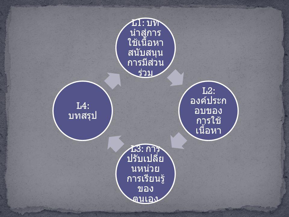 L1: บท นำสู่การ ใช้เนื้อหา สนับสนุน การมีส่วน ร่วม L2: องค์ประก อบของ การใช้ เนื้อหา L3: การ ปรับเปลี่ย นหน่วย การเรียนรู้ ของ ตนเอง L4: บทสรุป