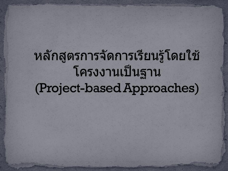 L1: การมี ส่วนร่วม ในสถาน ประกอบก ารและ โรงเรียน L2: การมี ส่วนร่วม โดยใช้ เนื้อหา L3: การ ปรับ ชิ้นงาน L4: บทสรุป