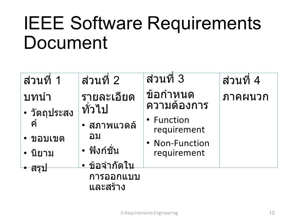IEEE Software Requirements Document ส่วนที่ 1 บทนำ วัตถุประสง ค์ ขอบเขต นิยาม สรุป 3-Requirements Engineering15 ส่วนที่ 2 รายละเอียด ทั่วไป สภาพแวดล้ อม ฟังก์ชั่น ข้อจำกัดใน การออกแบบ และสร้าง ส่วนที่ 3 ข้อกำหนด ความต้องการ Function requirement Non-Function requirement ส่วนที่ 4 ภาคผนวก