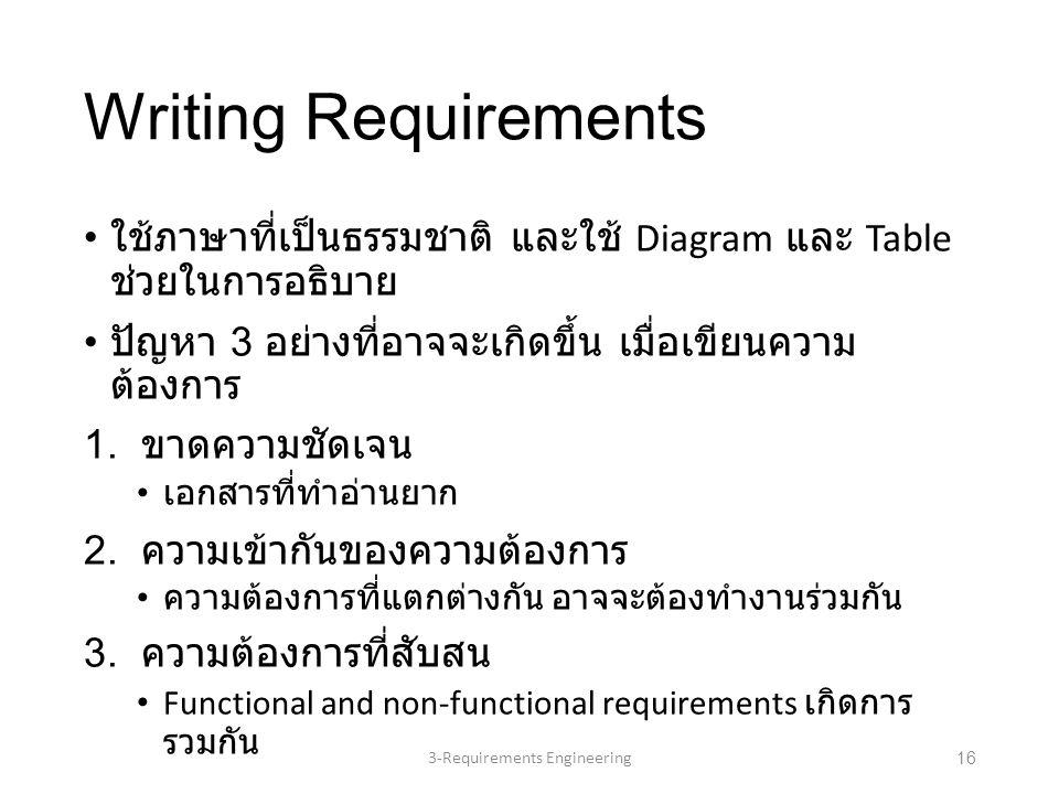Writing Requirements ใช้ภาษาที่เป็นธรรมชาติ และใช้ Diagram และ Table ช่วยในการอธิบาย ปัญหา 3 อย่างที่อาจจะเกิดขึ้น เมื่อเขียนความ ต้องการ 1. ขาดความชั