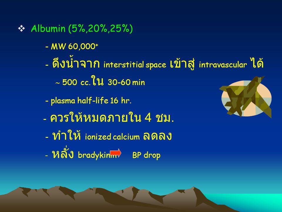  Albumin (5%,20%,25%) - MW 60,000 + - ดึงน้ำจาก interstitial space เข้าสู่ intravascular ได้  500 cc. ใน 30-60 min - plasma half-life 16 hr. - ควรให