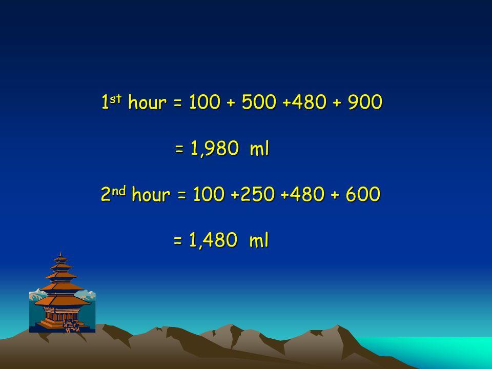 1 st hour = 100 + 500 +480 + 900 = 1,980 ml 2 nd hour = 100 +250 +480 + 600 = 1,480 ml 1 st hour = 100 + 500 +480 + 900 = 1,980 ml 2 nd hour = 100 +25