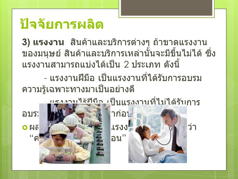 ปัจจัยการผลิต 3) แรงงาน สินค้าและบริการต่างๆ ถ้าขาดแรงงาน ของมนุษย์ สินค้าและบริการเหล่านั้นจะมีขึ้นไม่ได้ ซึ่ง แรงงานสามารถแบ่งได้เป็น 2 ประเภท ดังนี