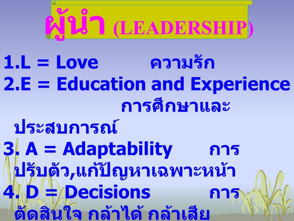 ผู้นำ (LEADERSHIP) 1. 1.L = Love ความรัก 2. 2.E = Education and Experience การศึกษาและ ประสบการณ์ 3. A = Adaptability การ ปรับตัว, แก้ปัญหาเฉพาะหน้า 4