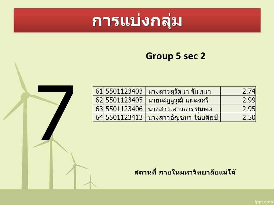 การแบ่งกลุ่มการแบ่งกลุ่ม Group 5 sec 2 สถานที่ ภายในมหาวิทยาลัยแม่โจ้ 7 61 5501123403 นางสาวสุรัตนา จันทนา2.74 62 5501123405 นายเสฎฐวุฒิ แผลงศรี2.99 63 5501123406 นางสาวเสาวธาร ชุมพล2.95 64 5501123413 นางสาวอัญชนา ไชยศิลป์2.50