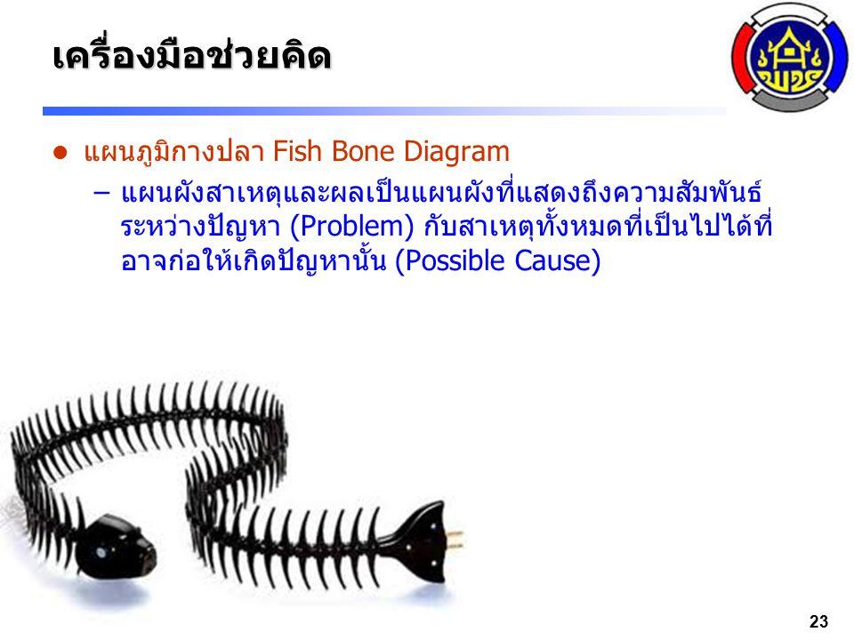 23เครื่องมือช่วยคิด แผนภูมิกางปลา Fish Bone Diagram –แผนผังสาเหตุและผลเป็นแผนผังที่แสดงถึงความสัมพันธ์ ระหว่างปัญหา (Problem) กับสาเหตุทั้งหมดที่เป็นไ