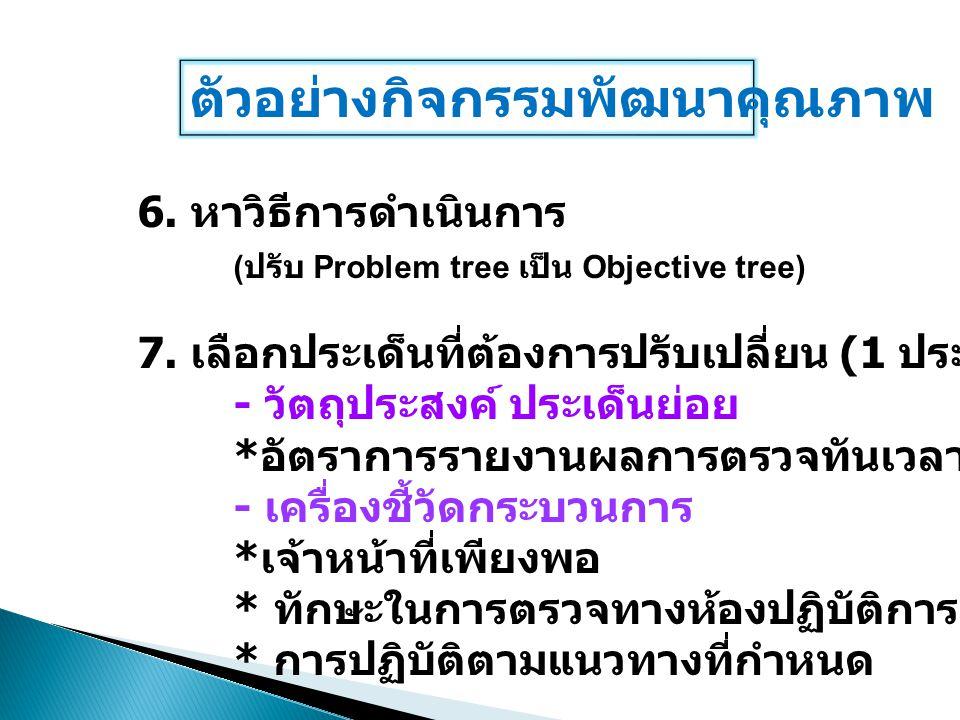 ตัวอย่างกิจกรรมพัฒนาคุณภาพ 6. หาวิธีการดำเนินการ ( ปรับ Problem tree เป็น Objective tree) 7. เลือกประเด็นที่ต้องการปรับเปลี่ยน (1 ประเด็น ) - วัตถุประ
