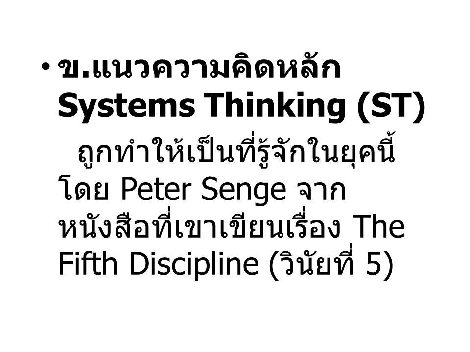 ก.ระบบมีบ่อยครั้งที่องค์ประกอบ เปลี่ยนแปลง (Dynamic System) 1.ระบบงานหลายองค์ประกอบ เกี่ยวข้องกับความ เปลี่ยนแปลงภายใน (Dynamic System) จึงต้องมีการ จัดการองค์ประกอบของระบบ (System Management) ให้ไม่ขัดแย้งกัน 2.ถ้าองค์ประกอบของแต่ละระบบ เอาอยู่แล้ว ท่าน ต้องแก้ไขปรับแต่งหลายระบบใหญ่ที่ใช้ทำงานร่วมกัน โดย การออกแบบระบบรวม (System Design) 3.ถ้าระบบรวมดำเนินไปได้ดีพอสมควร นักบริหาร จัดการระบบขั้นสูงจะต้องพิจารณาสิ่งแวดล้อม (System context) ให้ระบบใหญ่นั้นทำงานในภาวะที่ เอื้ออำนวย