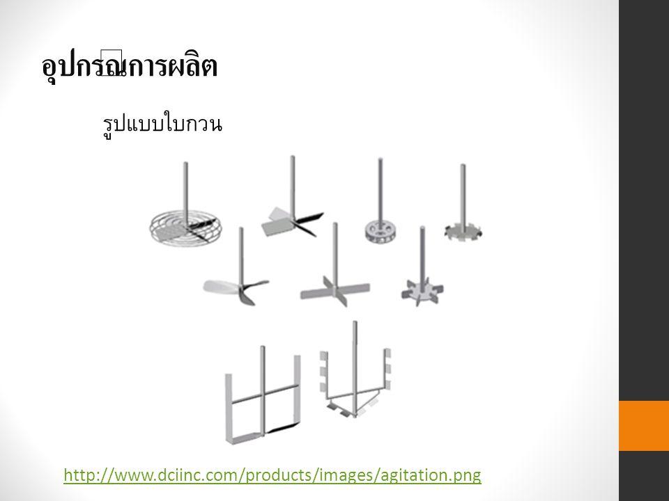 อุปกรณ์การผลิต รูปแบบใบกวน http://www.dciinc.com/products/images/agitation.png
