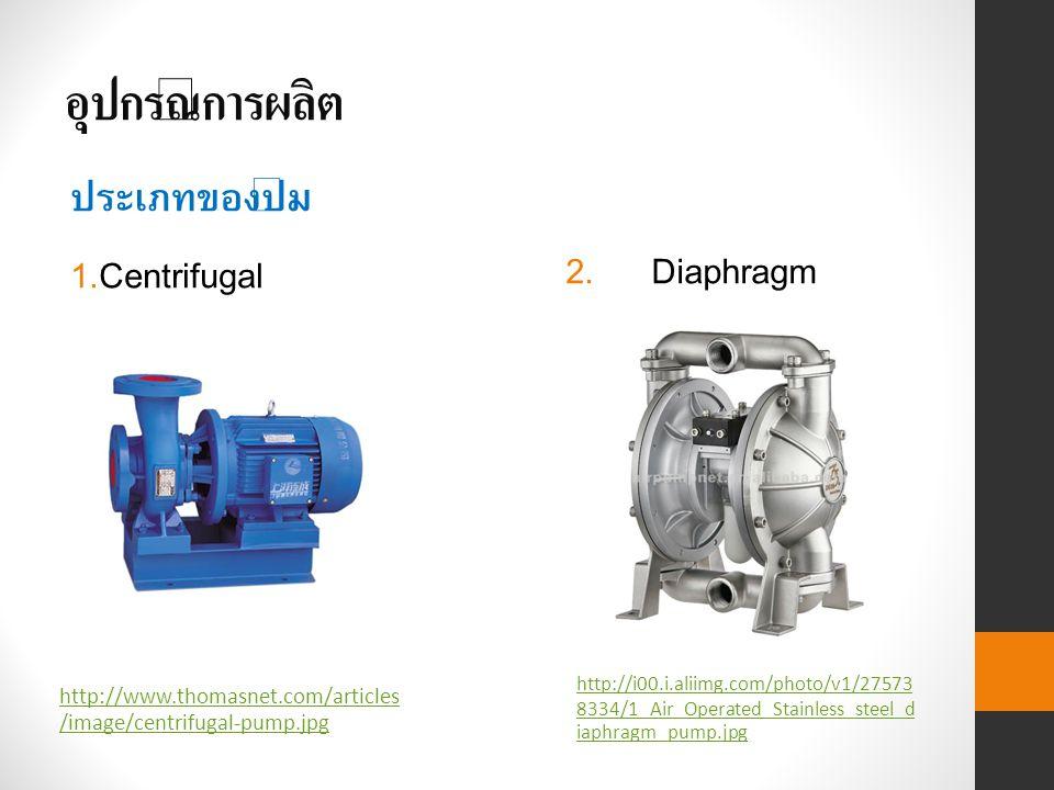 อุปกรณ์การผลิต ประเภทของปั๊ม 1.Centrifugal 2.