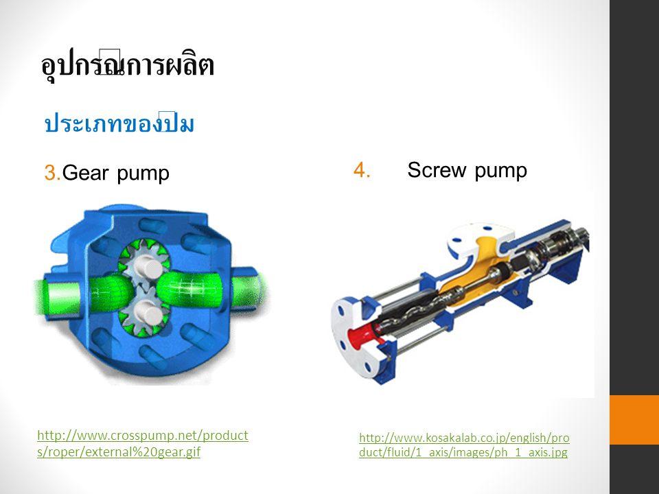 อุปกรณ์การผลิต ประเภทของปั๊ม 3.Gear pump 4.