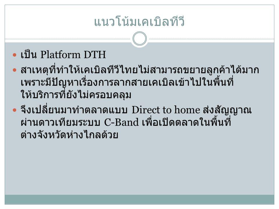 แนวโน้มเคเบิลทีวี เป็น Platform DTH สาเหตุที่ทำให้เคเบิลทีวีไทยไม่สามารถขยายลูกค้าได้มาก เพราะมีปัญหาเรื่องการลากสายเคเบิลเข้าไปในพื้นที่ ให้บริการที่ยังไม่ครอบคลุม จึงเปลี่ยนมาทำตลาดแบบ Direct to home ส่งสัญญาณ ผ่านดาวเทียมระบบ C-Band เพื่อเปิดตลาดในพื้นที่ ต่างจังหวัดห่างไกลด้วย