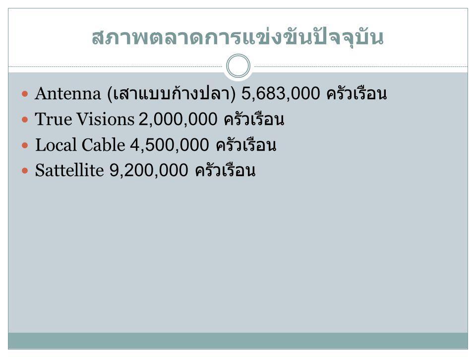 สภาพตลาดการแข่งขันปัจจุบัน Antenna ( เสาแบบก้างปลา ) 5,683,000 ครัวเรือน True Visions 2,000,000 ครัวเรือน Local Cable 4,500,000 ครัวเรือน Sattellite 9,200,000 ครัวเรือน
