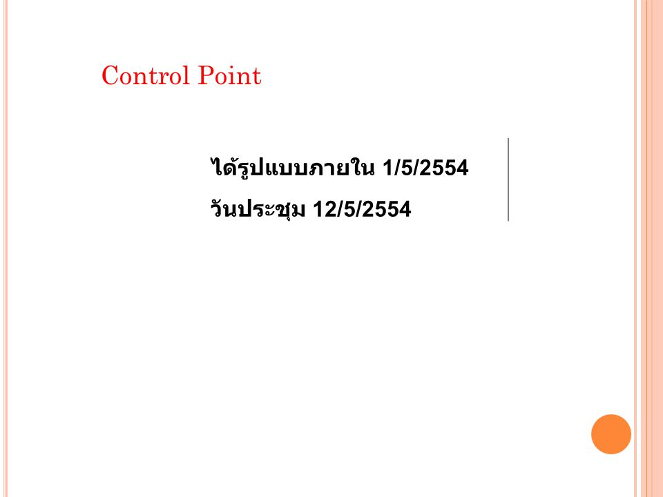 Control Point ได้รูปแบบภายใน 1/5/2554 วันประชุม 12/5/2554