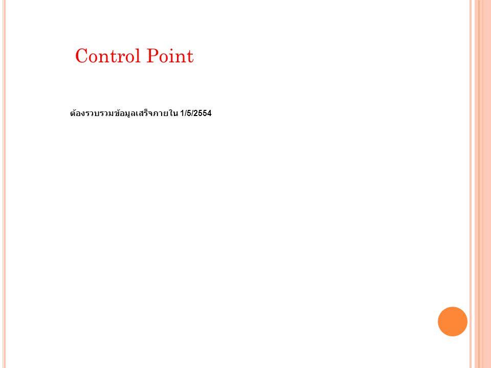 Control Point ต้องรวบรวมข้อมูลเสร็จภายใน 1/5/2554