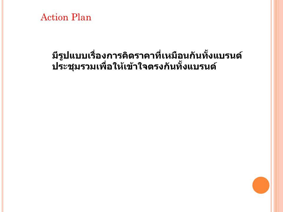 Action Plan มีรูปแบบเรื่องการคิดราคาที่เหมือนกันทั้งแบรนด์ ประชุมรวมเพื่อให้เข้าใจตรงกันทั้งแบรนด์