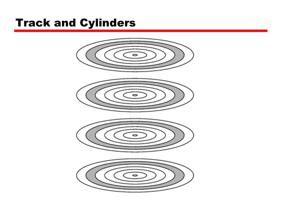 Track and Cylinders
