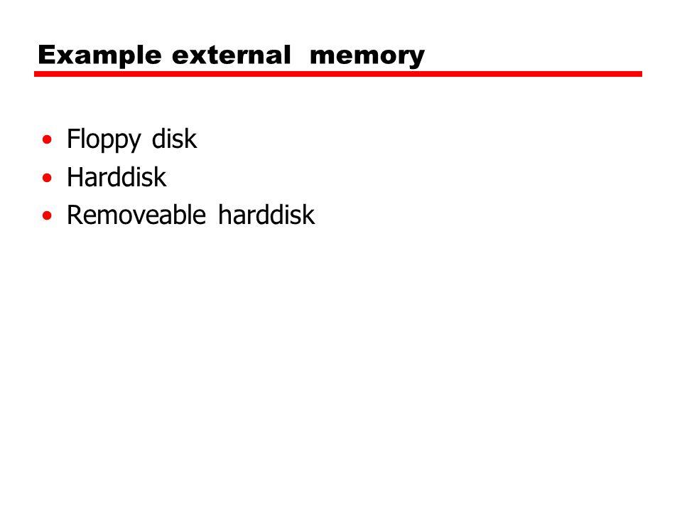 Example external memory Floppy disk Harddisk Removeable harddisk