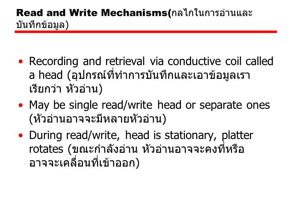 Read and Write Mechanisms( กลไกในการอ่านและ บันทึกข้อมูล ) Recording and retrieval via conductive coil called a head (อุปกรณ์ที่ทำการบันทึกและเอาข้อมู
