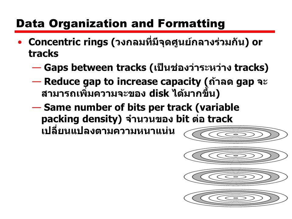 Data Organization and Formatting Concentric rings (วงกลมที่มีจุดศูนย์กลางร่วมกัน) or tracks — Gaps between tracks (เป็นช่องว่าระหว่าง tracks) — Reduce