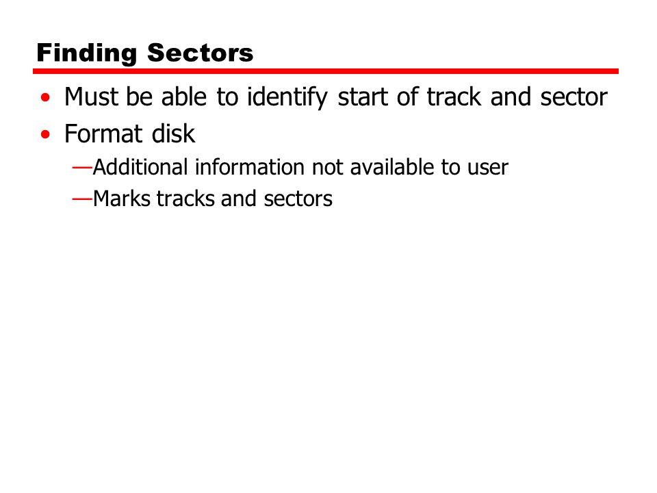 Gap1 IdGap2DataGap3 Gap1 IdGap2DataGap3 Track Sync Byte HeadSectorCRC Sync Byte DataCRC Track format Id field ใช้ระบุตำแหน่งที่อยู่เก็บข้อมูลตำแหน่งไหน Data field เป็นข้อมูล Gap เป็นช่องว่างระหว่าง track