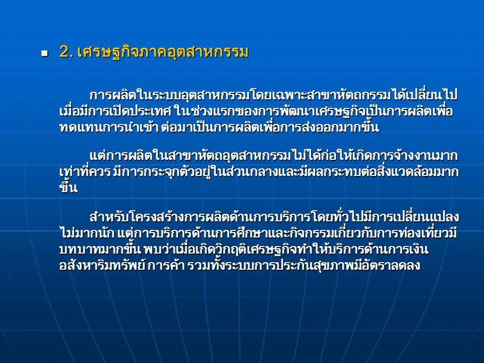 1. เศรษฐกิจภาคเกษตรกรรม 1. เศรษฐกิจภาคเกษตรกรรม ภาคเกษตรกรรมของไทยได้มีการเปลี่ยนแปลงในหลาย ๆ ด้าน จากเป้าหมายการผลิตเพื่อยังชีพมาเป็นผลิตเพื่อขายและ