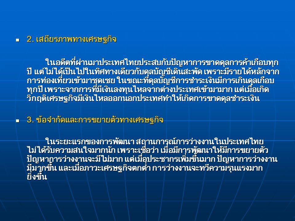 ลักษณะและปัญหาเศรษฐกิจไทย 1.การเงินการคลังและภารกิจระหว่างประเทศ การเปลี่ยนแปลงของระดับราคาที่เกิดขึ้นในประเทศไทยเป็นภาวะเงินเฟ้อ ที่ราคาสินค้าสูงขึ้น