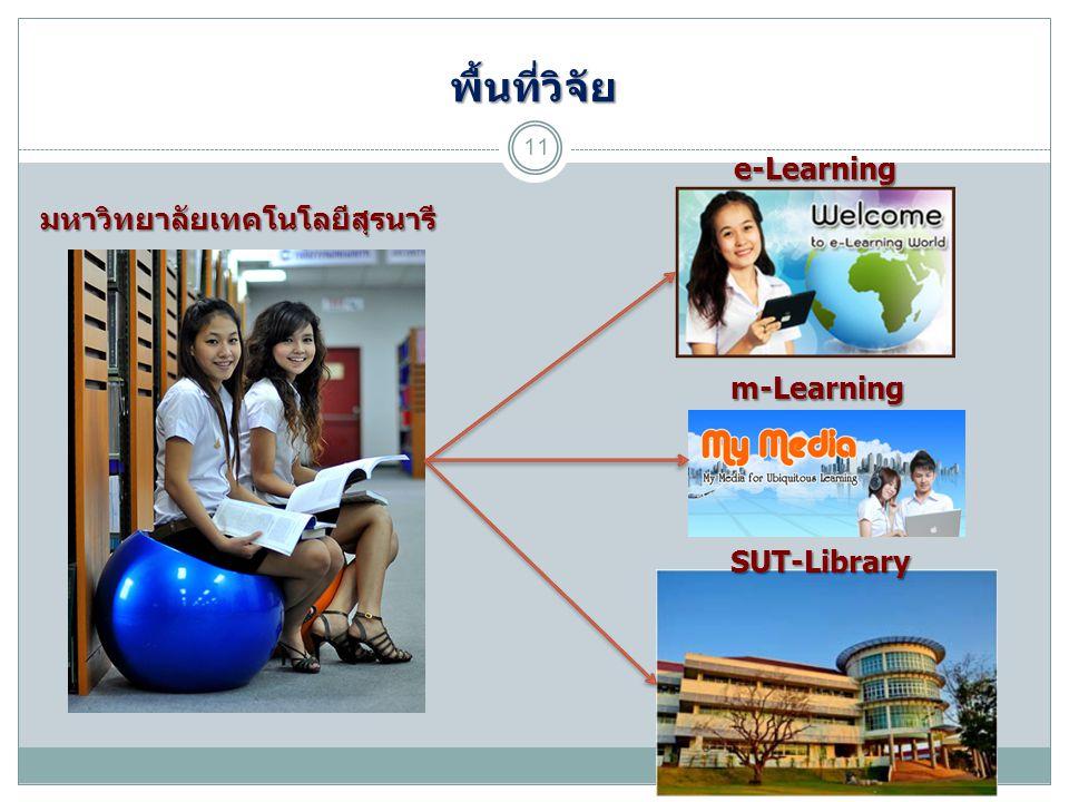 11 พื้นที่วิจัย e-Learning m-Learning SUT-Library มหาวิทยาลัยเทคโนโลยีสุรนารี