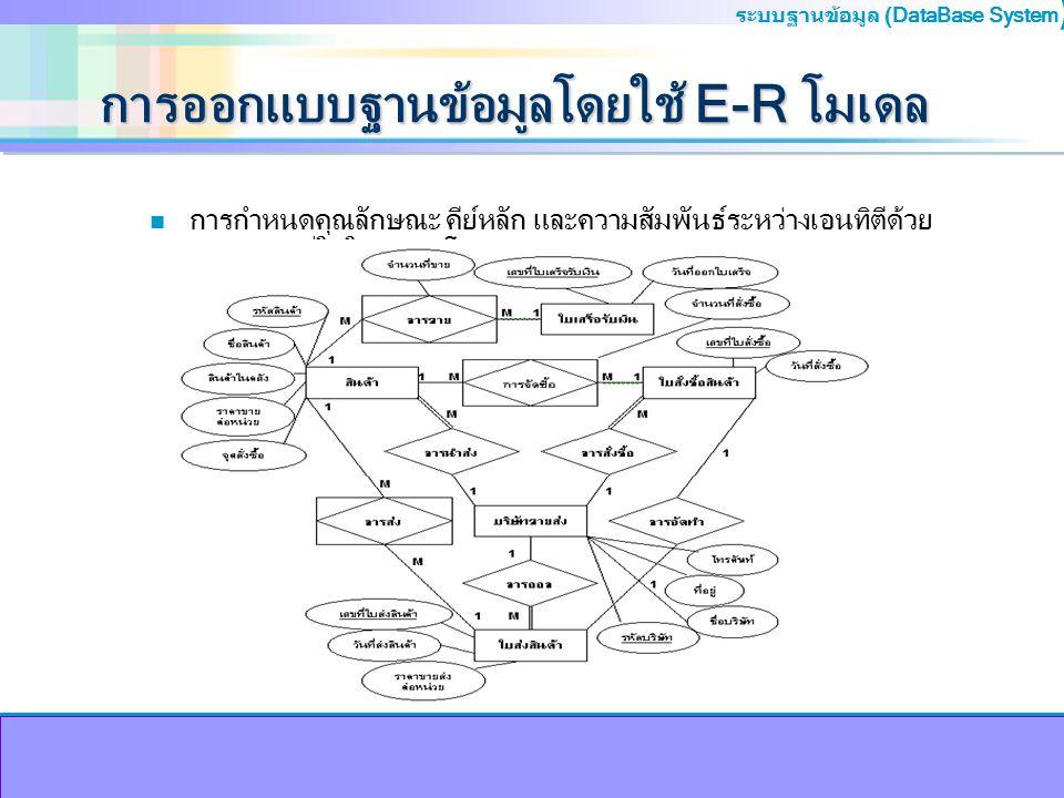 ระบบฐานข้อมูล (DataBase System ) การออกแบบฐานข้อมูลโดยใช้ E-R โมเดล n การกำหนดคุณลักษณะ คีย์หลัก และความสัมพันธ์ระหว่างเอนทิตีด้วย สัญลักษณ์ที่ใช้ในอี