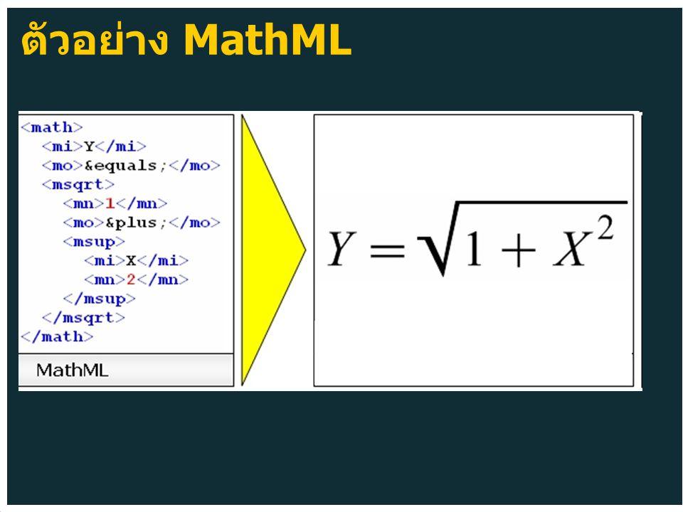 ตัวอย่าง MathML