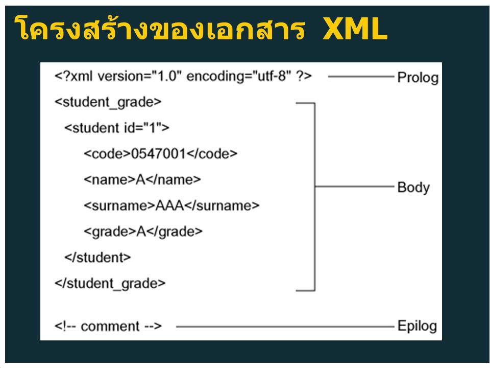 โครงสร้างของเอกสาร XML