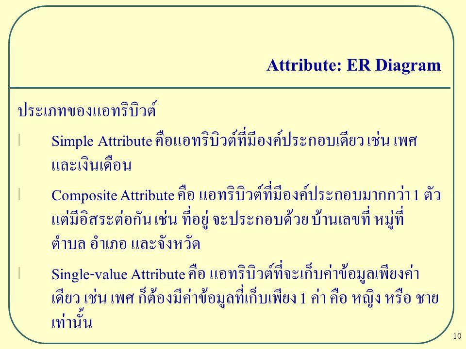 10 Attribute: ER Diagram ประเภทของแอทริบิวต์ l Simple Attribute คือแอทริบิวต์ที่มีองค์ประกอบเดียว เช่น เพศ และเงินเดือน l Composite Attribute คือ แอทร