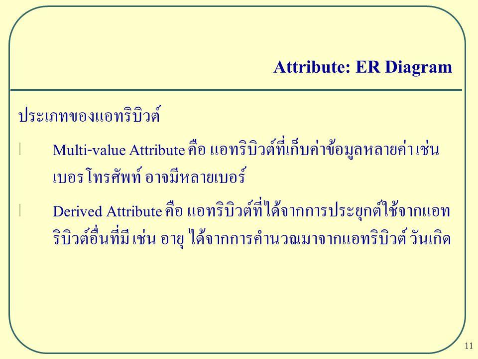 11 Attribute: ER Diagram ประเภทของแอทริบิวต์ l Multi-value Attribute คือ แอทริบิวต์ที่เก็บค่าข้อมูลหลายค่า เช่น เบอรโทรศัพท์ อาจมีหลายเบอร์ l Derived