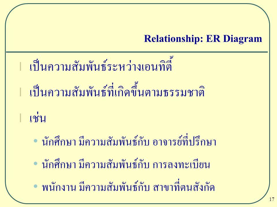 17 Relationship: ER Diagram l เป็นความสัมพันธ์ระหว่างเอนทิตี้ l เป็นความสัมพันธ์ที่เกิดขึ้นตามธรรมชาติ l เช่น นักศึกษา มีความสัมพันธ์กับ อาจารย์ที่ปรึ