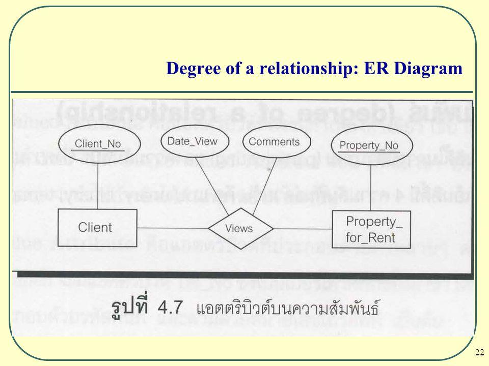22 Degree of a relationship: ER Diagram