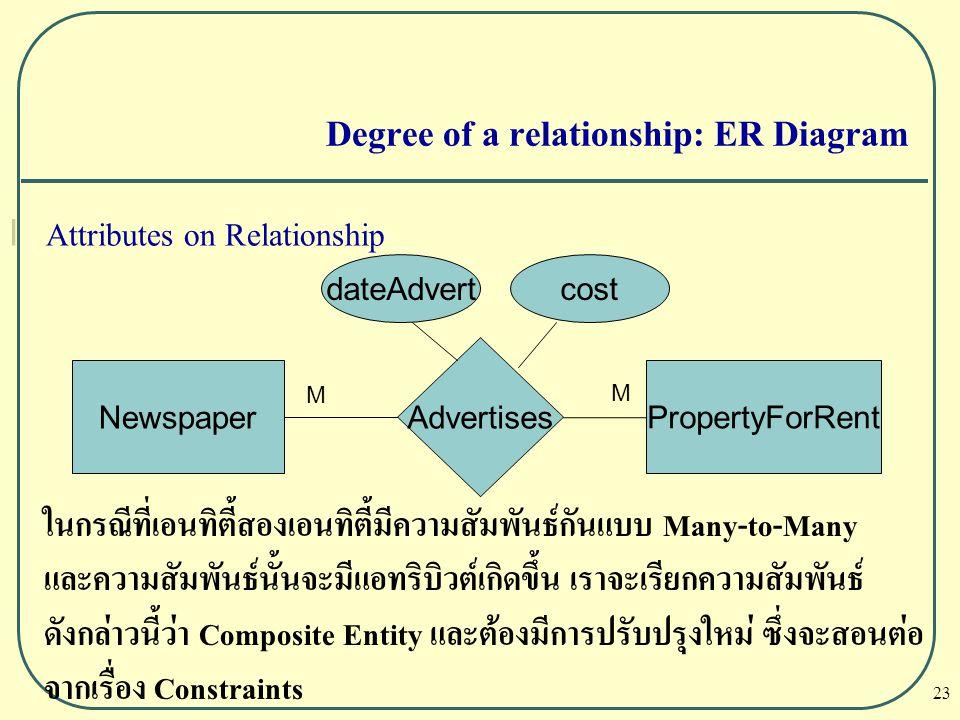 23 Degree of a relationship: ER Diagram l Attributes on Relationship Newspaper PropertyForRent Advertises dateAdvertcost ในกรณีที่เอนทิตี้สองเอนทิตี้ม