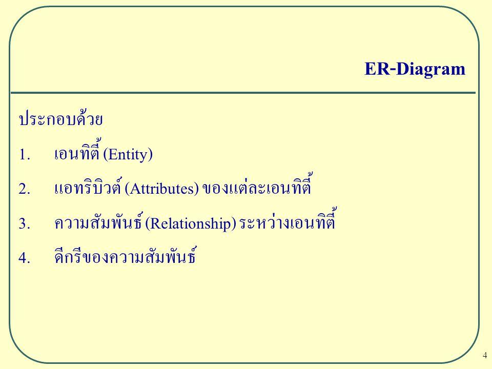 4 ER-Diagram ประกอบด้วย 1. เอนทิตี้ (Entity) 2. แอทริบิวต์ (Attributes) ของแต่ละเอนทิตี้ 3. ความสัมพันธ์ (Relationship) ระหว่างเอนทิตี้ 4. ดีกรีของควา