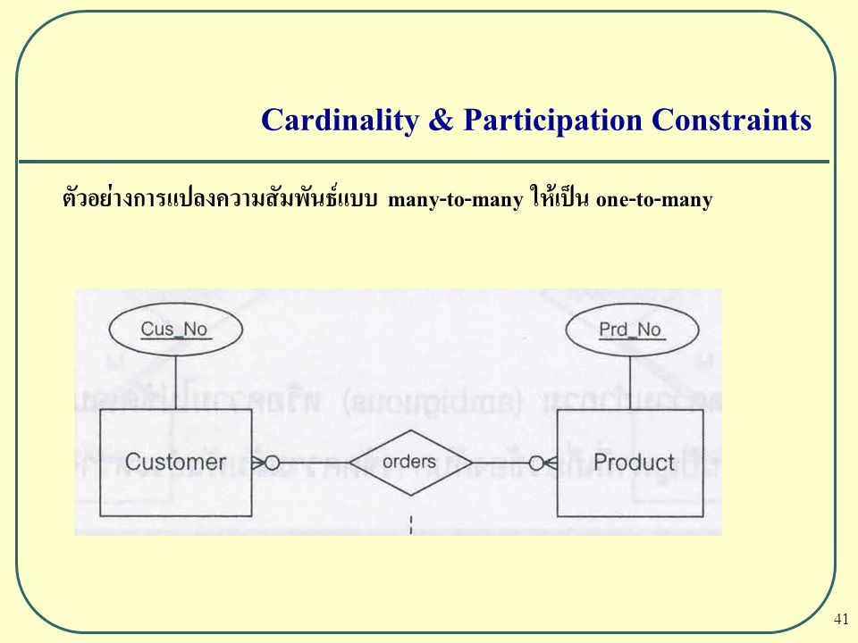 41 Cardinality & Participation Constraints ตัวอย่างการแปลงความสัมพันธ์แบบ many-to-many ให้เป็น one-to-many