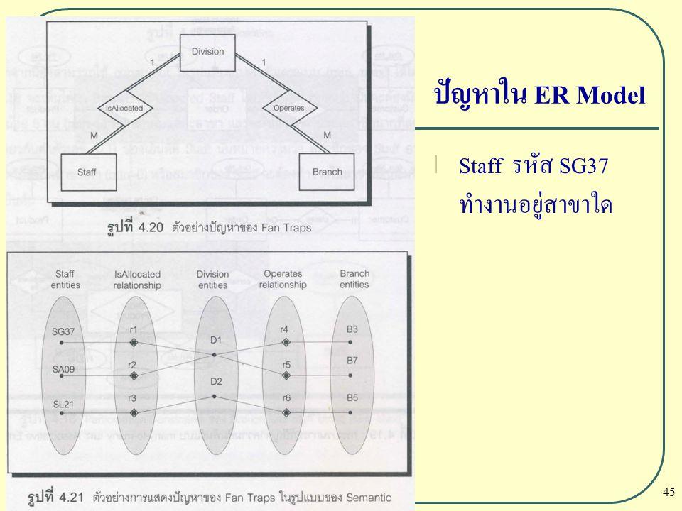 45 ปัญหาใน ER Model l Staff รหัส SG37 ทำงานอยู่สาขาใด
