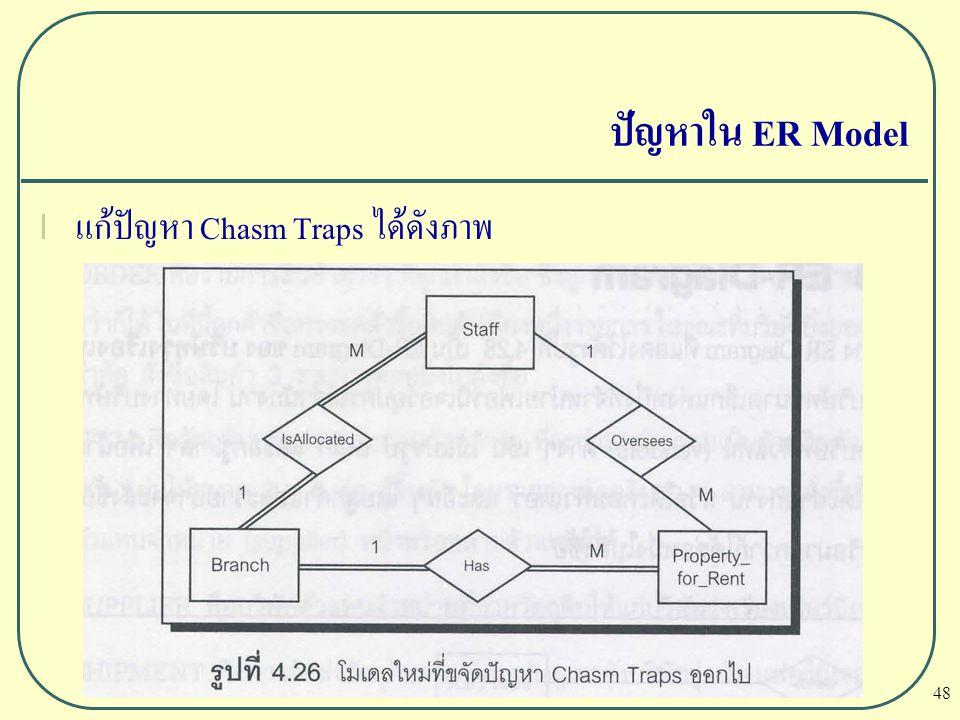 48 ปัญหาใน ER Model l แก้ปัญหา Chasm Traps ได้ดังภาพ