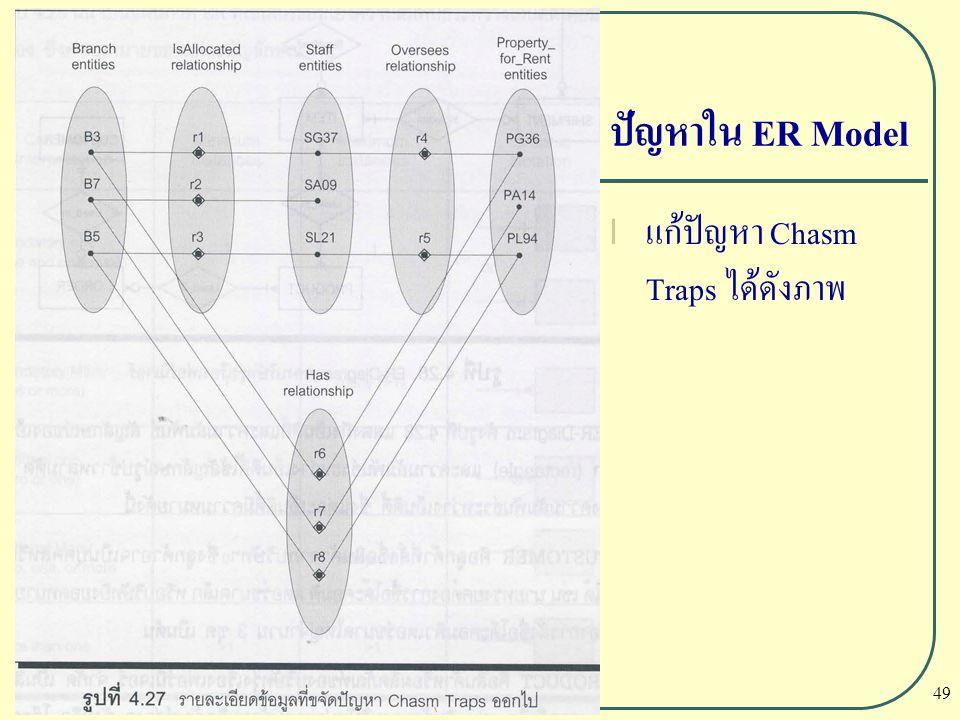 49 ปัญหาใน ER Model l แก้ปัญหา Chasm Traps ได้ดังภาพ