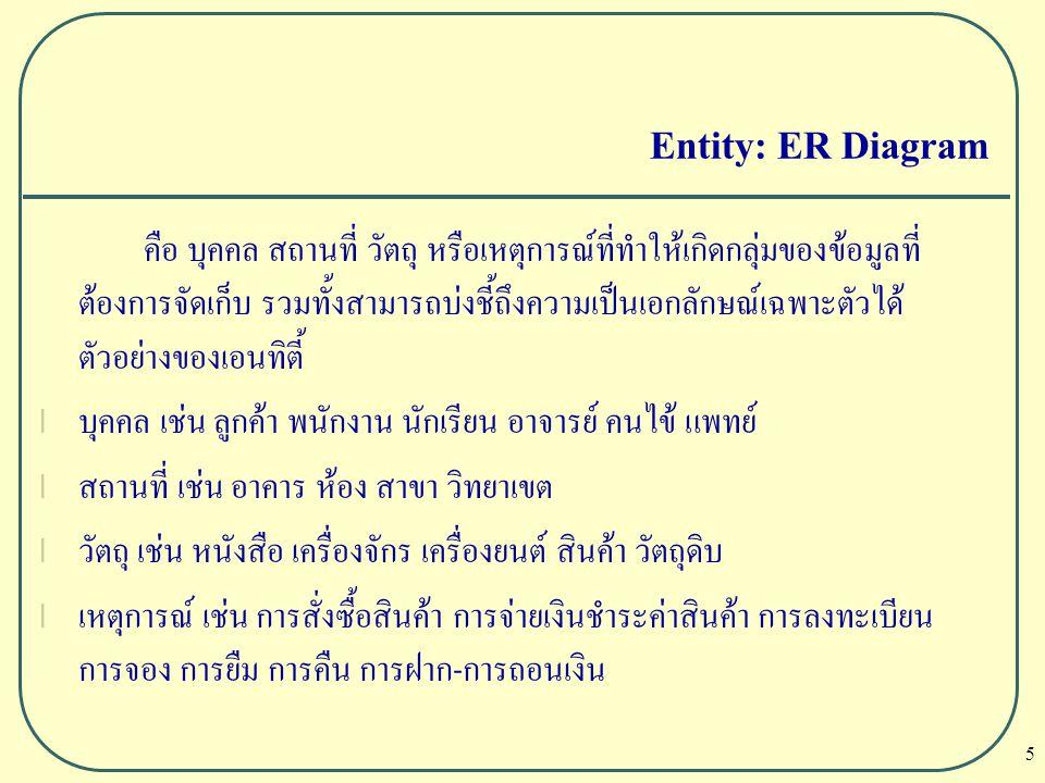 6 Entity: ER Diagram สามารถแบ่งเอนทิตี้ ได้ 2 ประเภท คือ 1.
